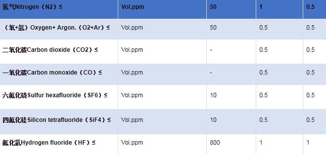 六氟化钼 CAS#: 7783-77-9(图2)