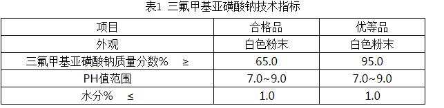 三氟甲基亚磺酸钠CAS:2926-29-698% 农药 化肥 添加剂 重山光电厂家专供 (图2)